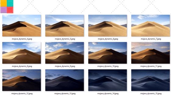 Come avere il Dynamic Desktop di macOS Mojave in Windows