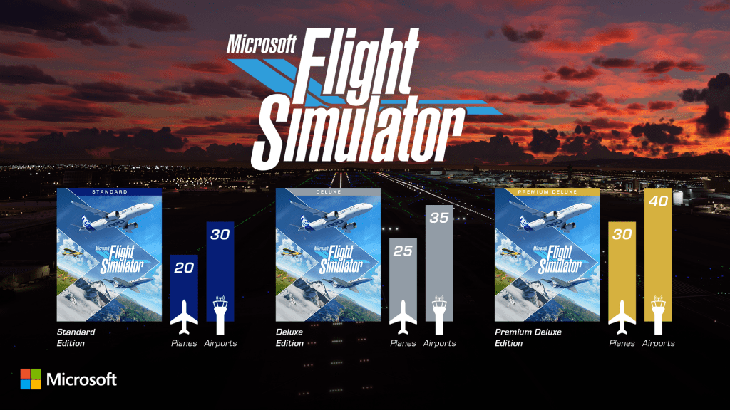 Microsoft Flight Simulator SKUs 1