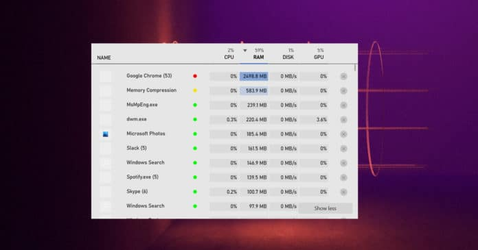 "Ecco un ""Task Manager"" moderno per Xbox Game Bar"